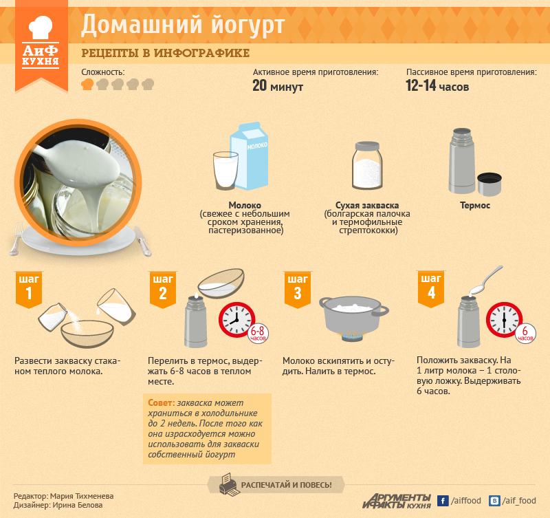 Как хранить кумыс в домашних условиях